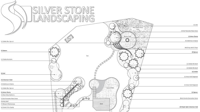 A winnipeg 2D landscape design